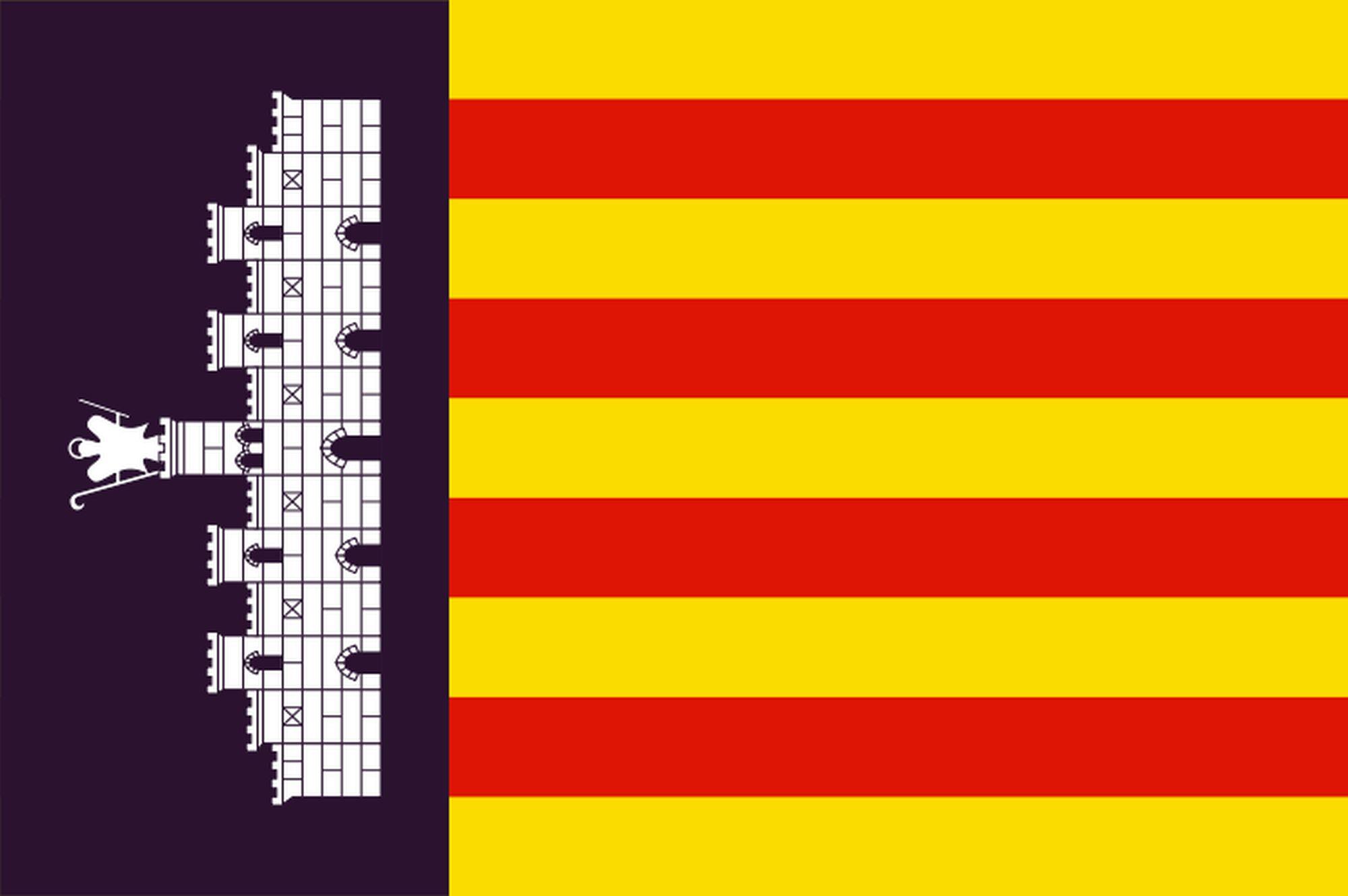Mallorca Daten